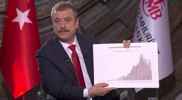 Merkez Bankası Başkanı Kavcıoğlu: Tamamen yasaklamak gibi bir...